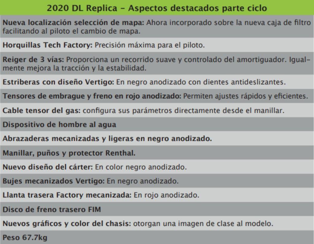 dl-replica-2020