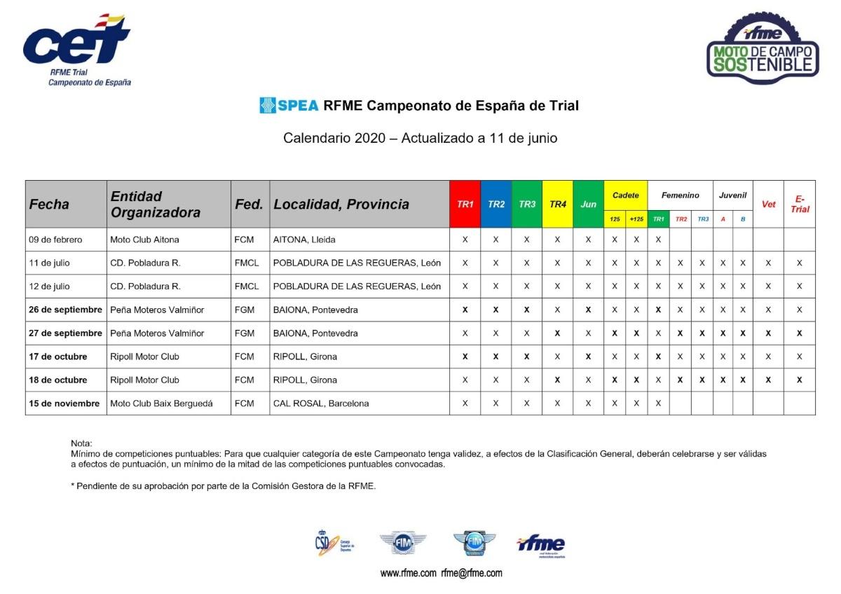 Calendario del Campeonato de España de Trial 2020